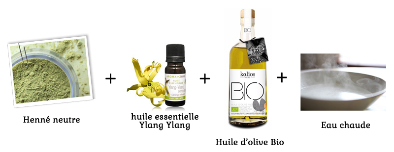 henne-neutre-ingredients